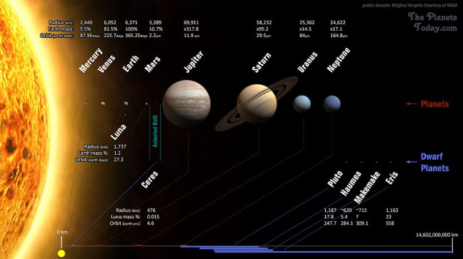 solar_system_map.jpg