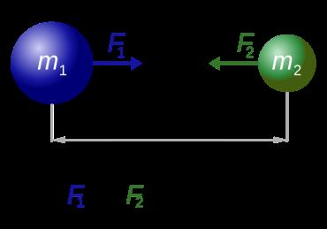 relativity-and-gravity-1-jpg
